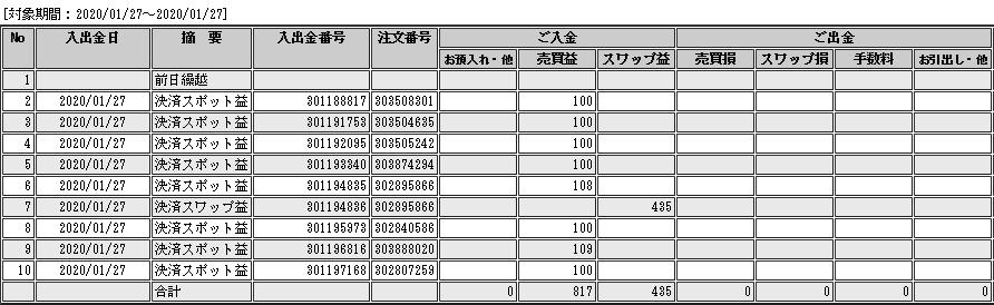 f:id:Kenshi128:20200128180900p:plain