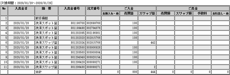 f:id:Kenshi128:20200129181357p:plain