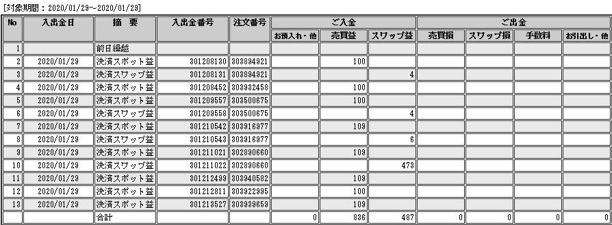 f:id:Kenshi128:20200130182930p:plain