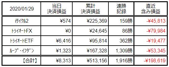 f:id:Kenshi128:20200130183653p:plain