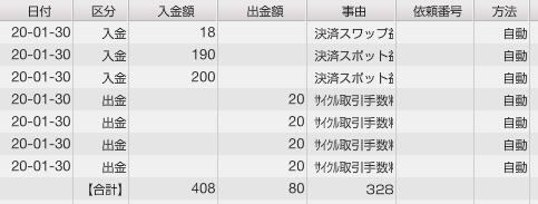 f:id:Kenshi128:20200131181613p:plain