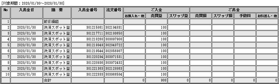 f:id:Kenshi128:20200131181904p:plain
