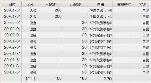 f:id:Kenshi128:20200201105757p:plain