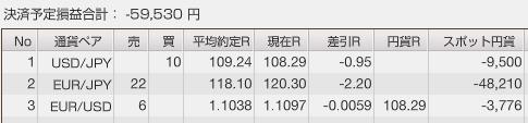 f:id:Kenshi128:20200201105807p:plain