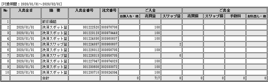 f:id:Kenshi128:20200201105937p:plain