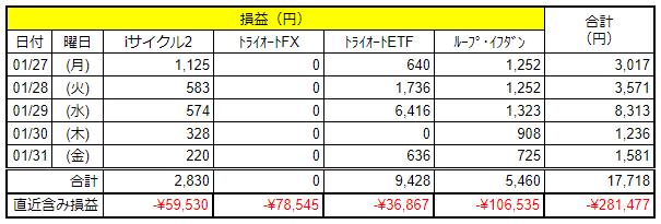 f:id:Kenshi128:20200202101830p:plain