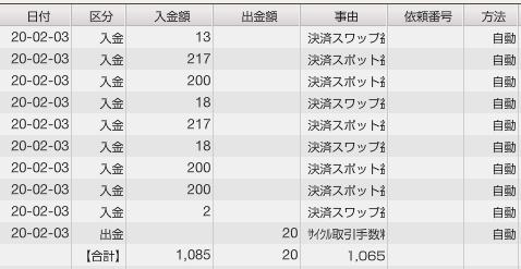 f:id:Kenshi128:20200205140332p:plain