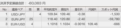 f:id:Kenshi128:20200205140341p:plain