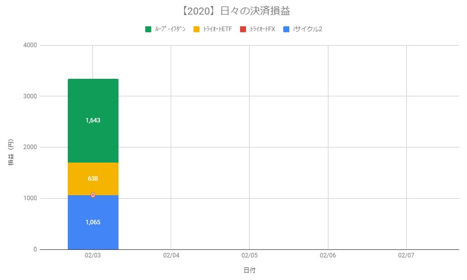 f:id:Kenshi128:20200205141005p:plain