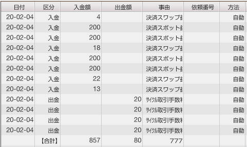 f:id:Kenshi128:20200205163301p:plain