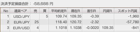 f:id:Kenshi128:20200205163310p:plain