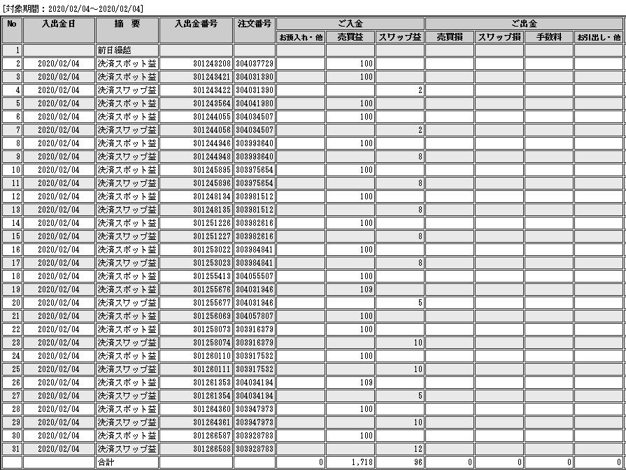 f:id:Kenshi128:20200205163512p:plain