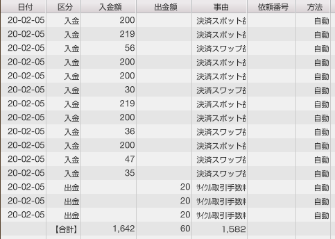 f:id:Kenshi128:20200206185540p:plain