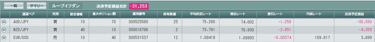f:id:Kenshi128:20200206185738p:plain
