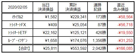 f:id:Kenshi128:20200206190329p:plain