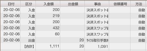 f:id:Kenshi128:20200207184647p:plain