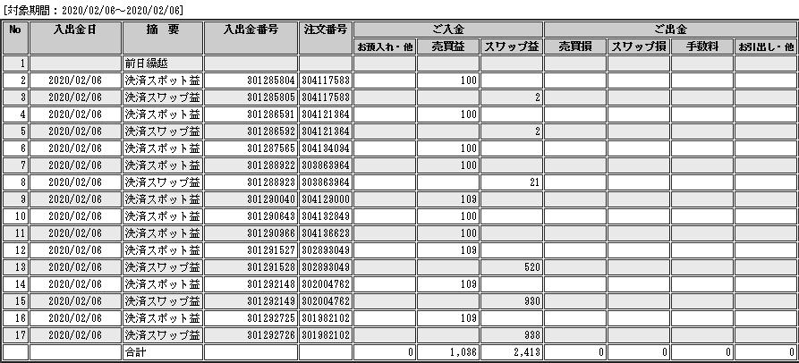 f:id:Kenshi128:20200207184800p:plain