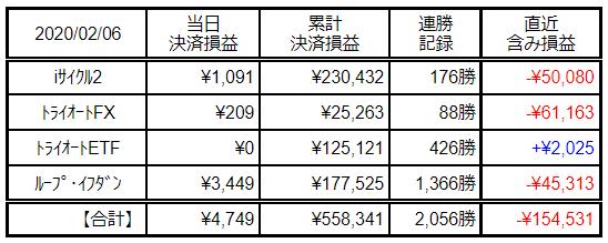 f:id:Kenshi128:20200207185241p:plain