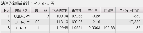 f:id:Kenshi128:20200208172633p:plain
