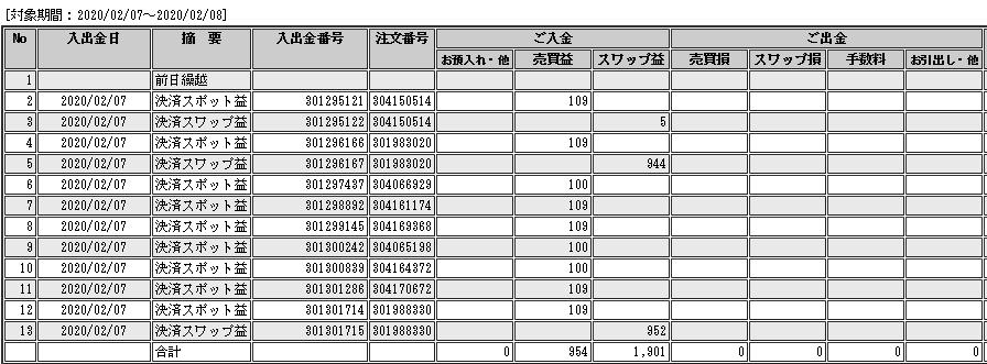 f:id:Kenshi128:20200208172720p:plain