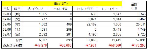f:id:Kenshi128:20200209172806p:plain