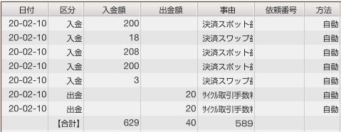 f:id:Kenshi128:20200211150557p:plain
