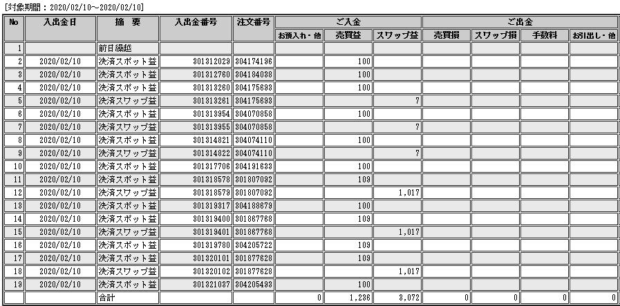 f:id:Kenshi128:20200211150704p:plain