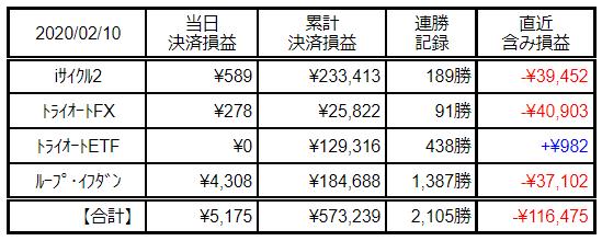 f:id:Kenshi128:20200211151154p:plain