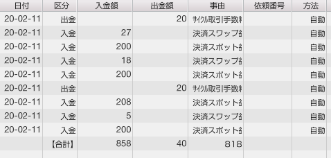 f:id:Kenshi128:20200212190800p:plain