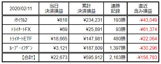 f:id:Kenshi128:20200212191545p:plain