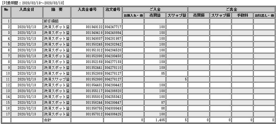 f:id:Kenshi128:20200214183212p:plain