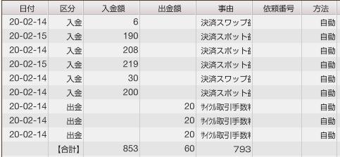 f:id:Kenshi128:20200215082733p:plain