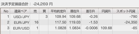 f:id:Kenshi128:20200215082834p:plain