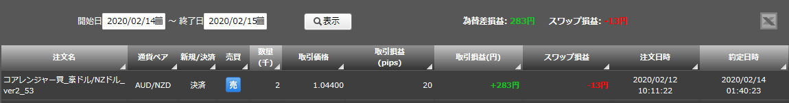f:id:Kenshi128:20200215082855p:plain