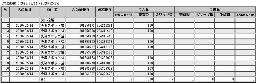 f:id:Kenshi128:20200215082950p:plain