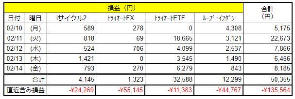 f:id:Kenshi128:20200216092325p:plain