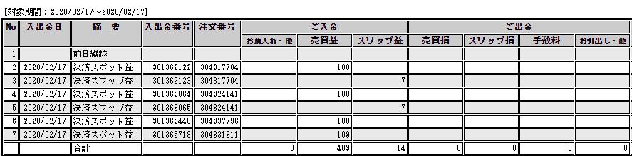 f:id:Kenshi128:20200218182053p:plain