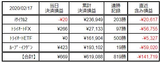 f:id:Kenshi128:20200218182549p:plain