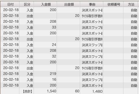 f:id:Kenshi128:20200219182622p:plain