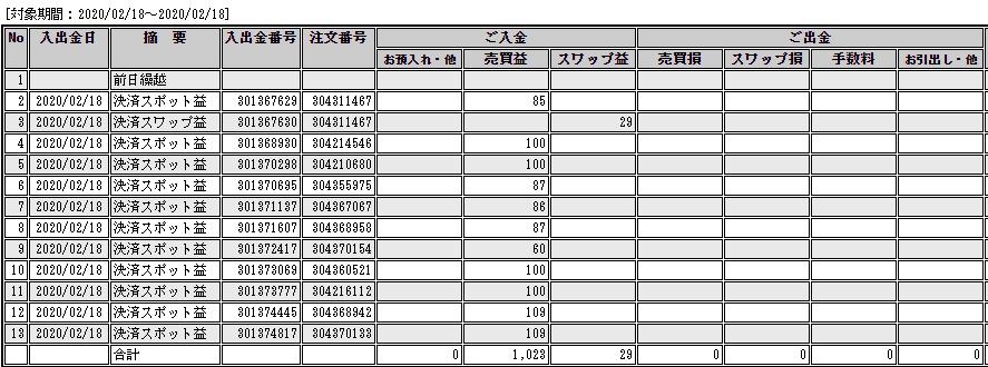 f:id:Kenshi128:20200219182720p:plain