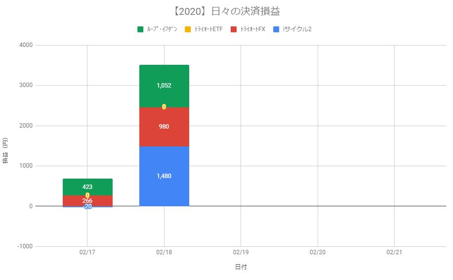 f:id:Kenshi128:20200219183258p:plain