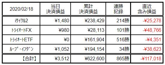 f:id:Kenshi128:20200219183309p:plain