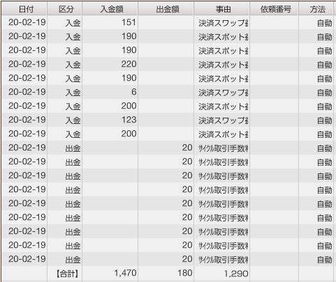 f:id:Kenshi128:20200220182922p:plain