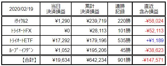 f:id:Kenshi128:20200220190104p:plain