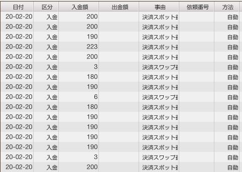 f:id:Kenshi128:20200221182921p:plain