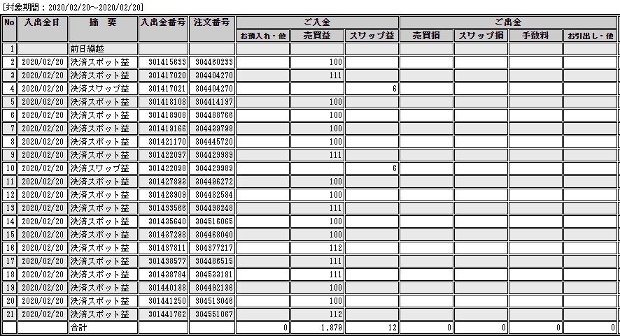 f:id:Kenshi128:20200221183051p:plain