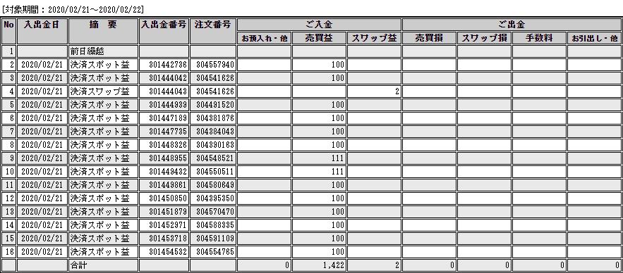 f:id:Kenshi128:20200222083841p:plain