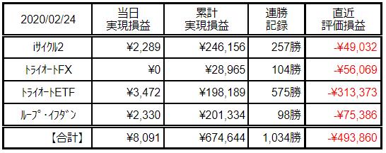 f:id:Kenshi128:20200225183557p:plain