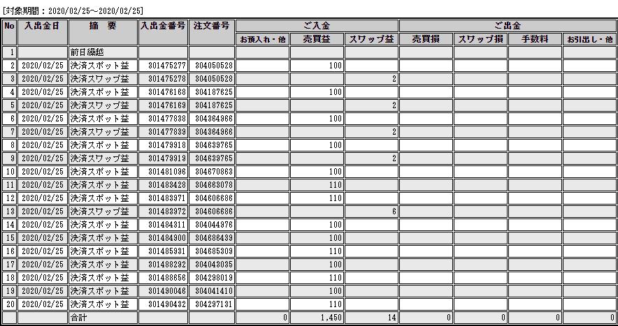 f:id:Kenshi128:20200226180005p:plain