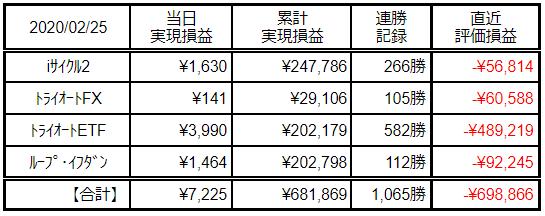 f:id:Kenshi128:20200226180526p:plain